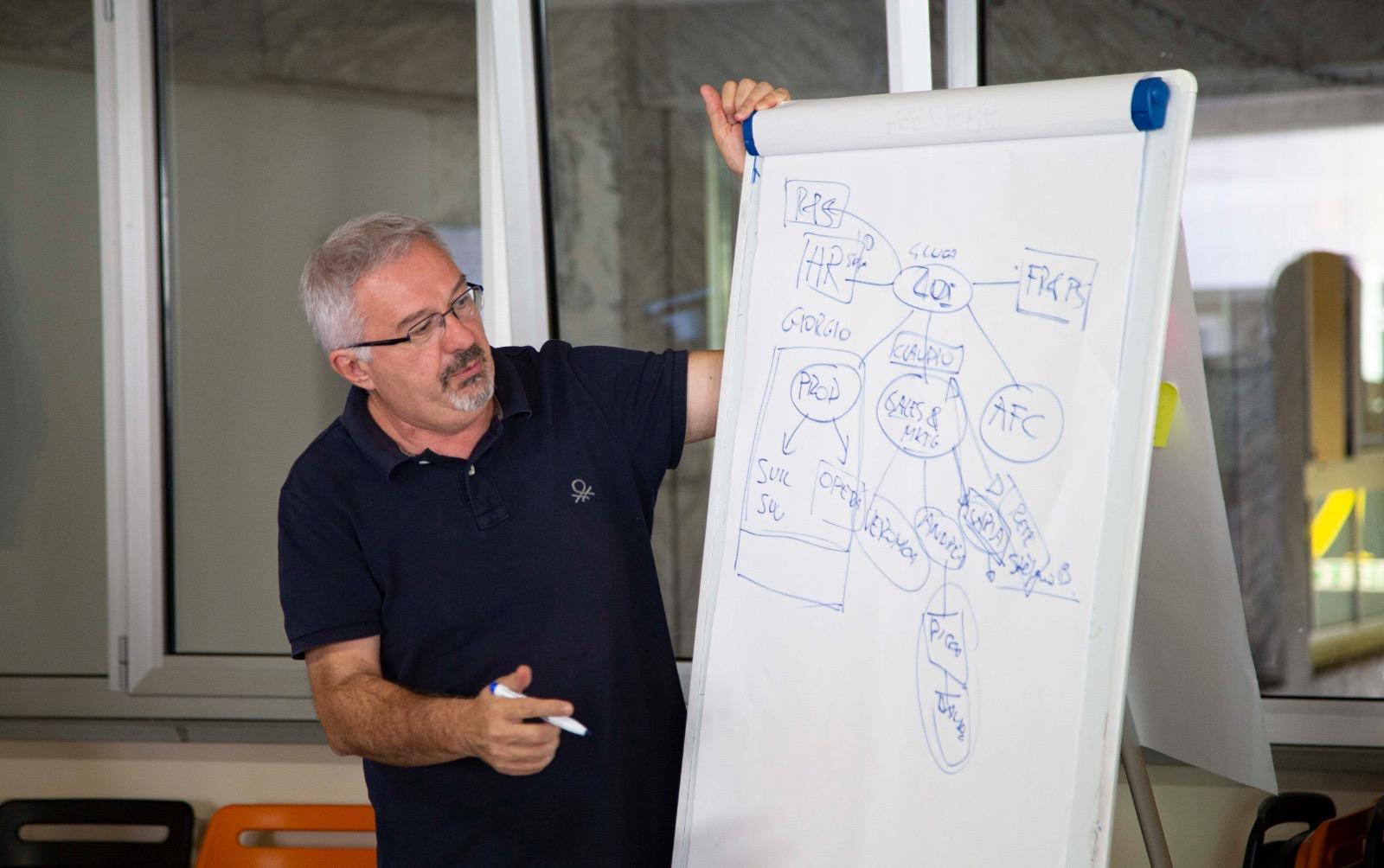 L'importanza del middle management nell'affrontare il cambiamento